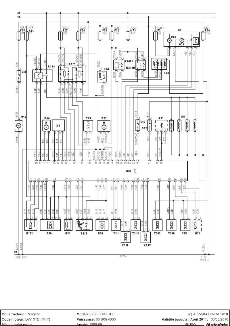 [ Peugeot 206 2.0 hdi 90 an 2000 ] probleme moteur s arrete tout seul 206_hd10