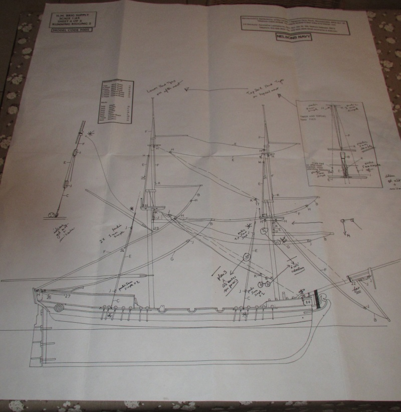 HM Brig SUPPLY de JOTIKA Caldercraft - Page 12 Img_4823