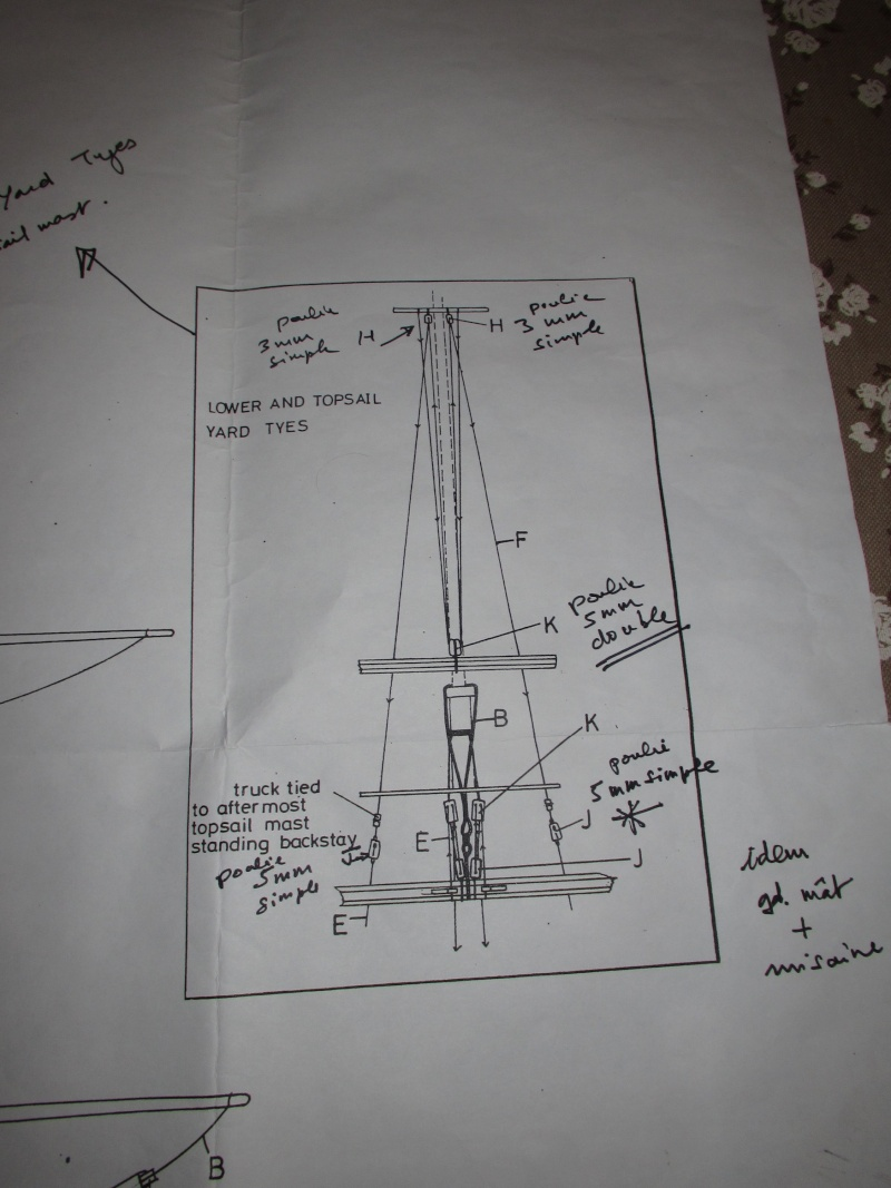 HM Brig SUPPLY de JOTIKA Caldercraft - Page 12 Img_4824