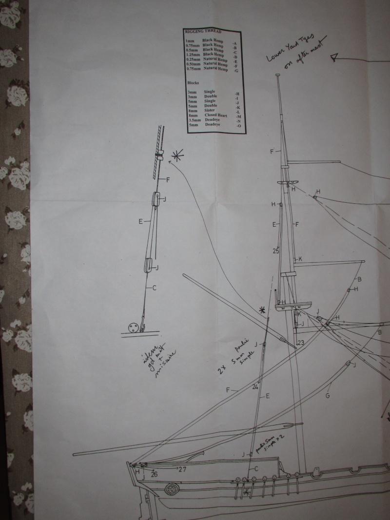 HM Brig SUPPLY de JOTIKA Caldercraft - Page 12 Img_4825