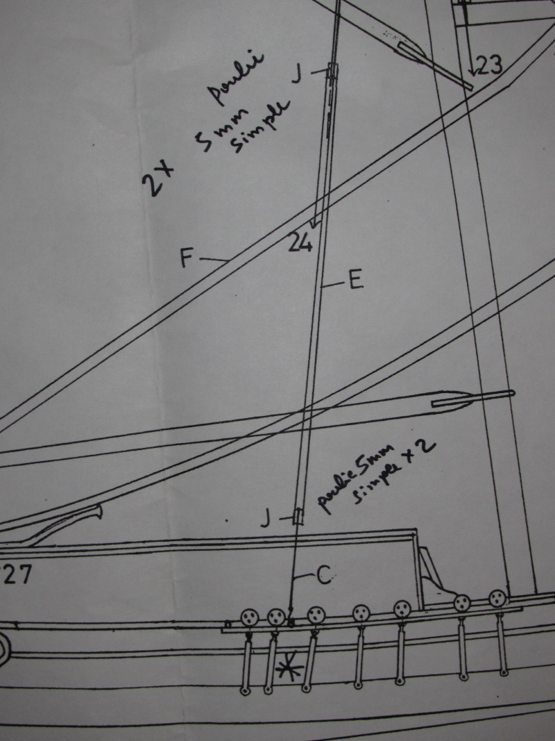 HM Brig SUPPLY de JOTIKA Caldercraft - Page 12 Img_4827