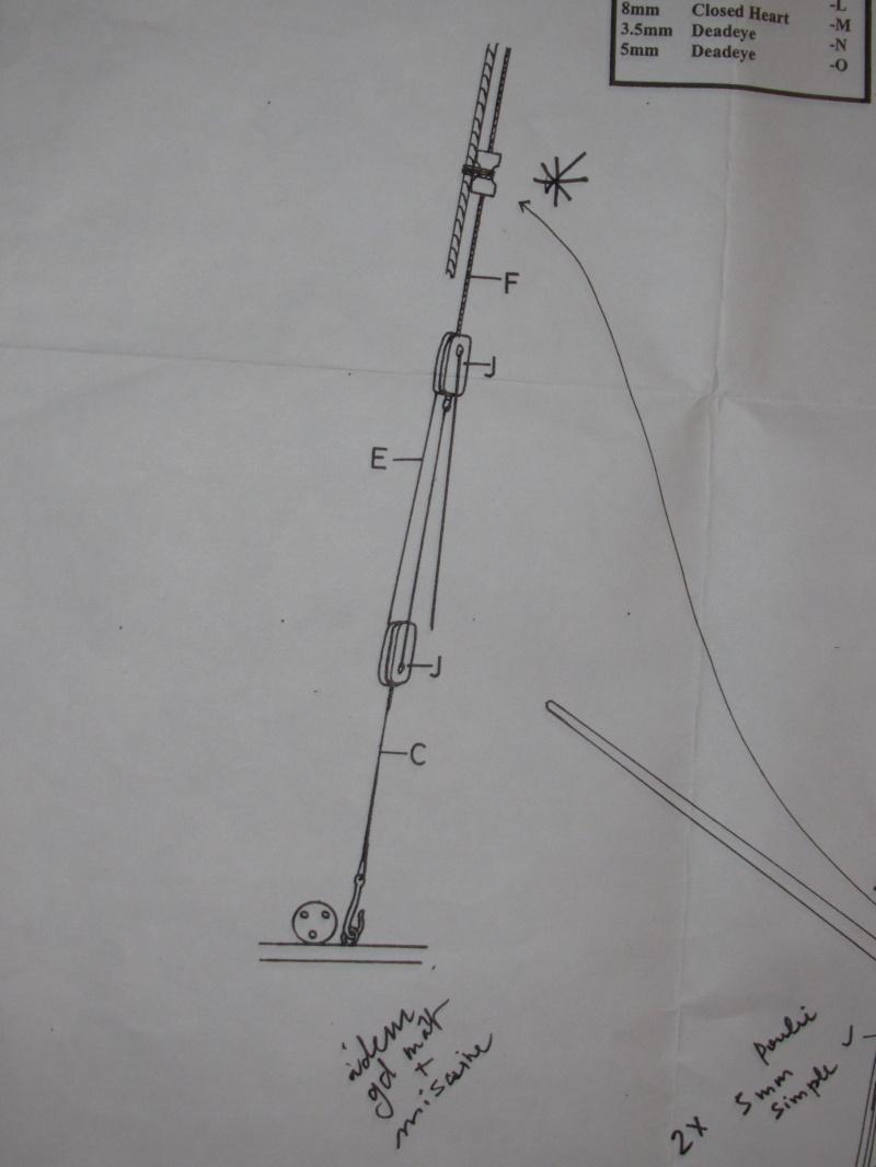 HM Brig SUPPLY de JOTIKA Caldercraft - Page 12 Img_4828