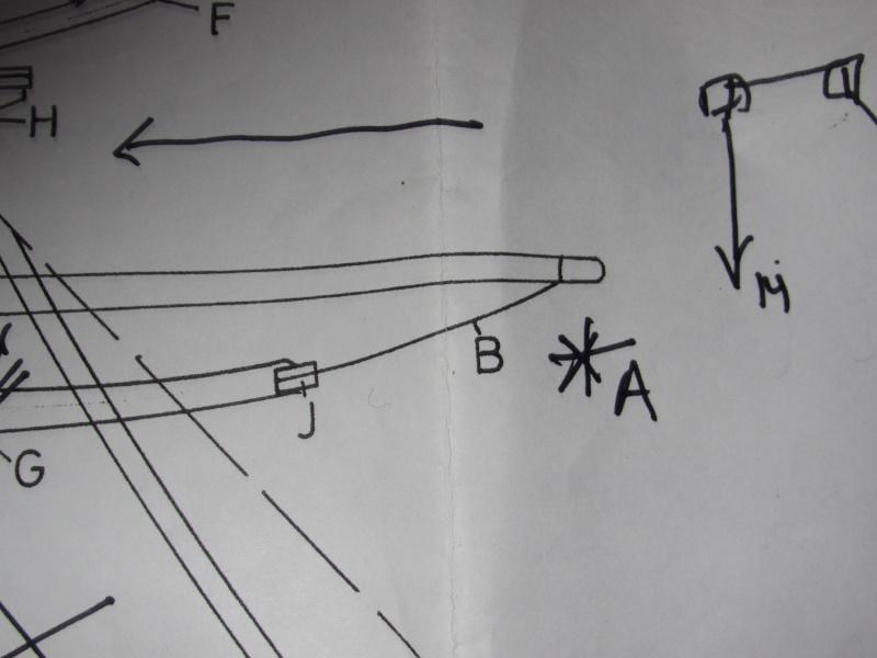 HM Brig SUPPLY de JOTIKA Caldercraft - Page 13 Img_4836