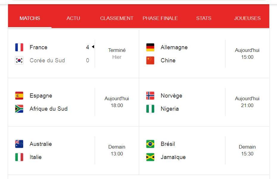 COUPE DU MONDE FEMININE DE FOOTBALL 2019 Pl10