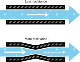 vaporizadores - Guía de voltios, ohmios y resistencia en vaporizadores  E-ciga10