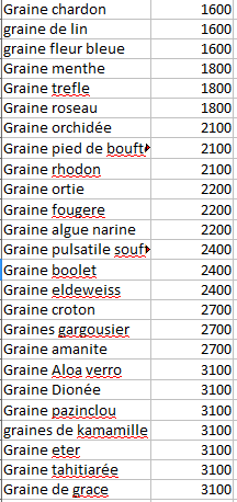 [Tarifs] Artisanat - Recoltes Graine10