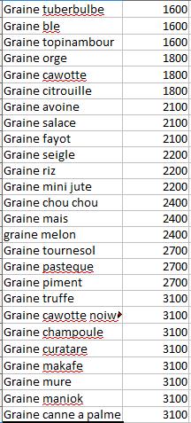 [Tarifs] Artisanat - Recoltes Graine11