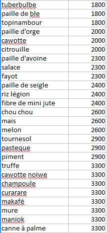 [Tarifs] Artisanat - Recoltes Paysan10