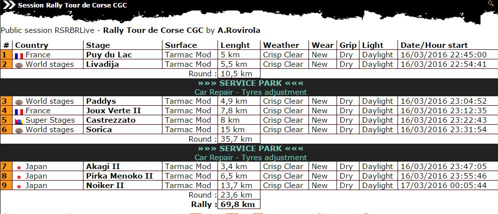 Roadbook rally Francia R1 5_road10