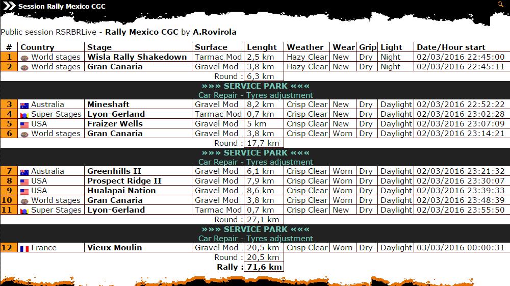 Roadbook rally México R1 Roadbo10
