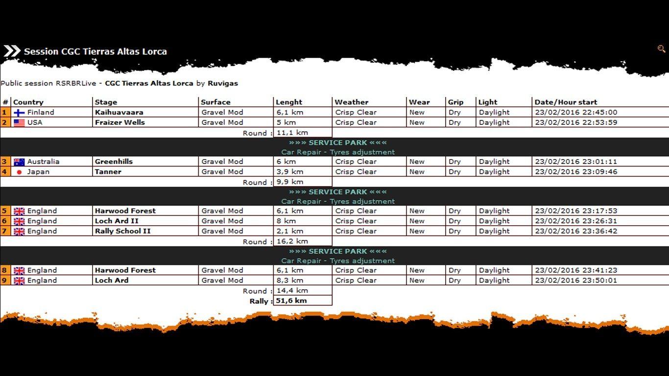 Confirmación para el Shakedown Rally Tierras Altas de Lorca R2 2016 Roadbo11