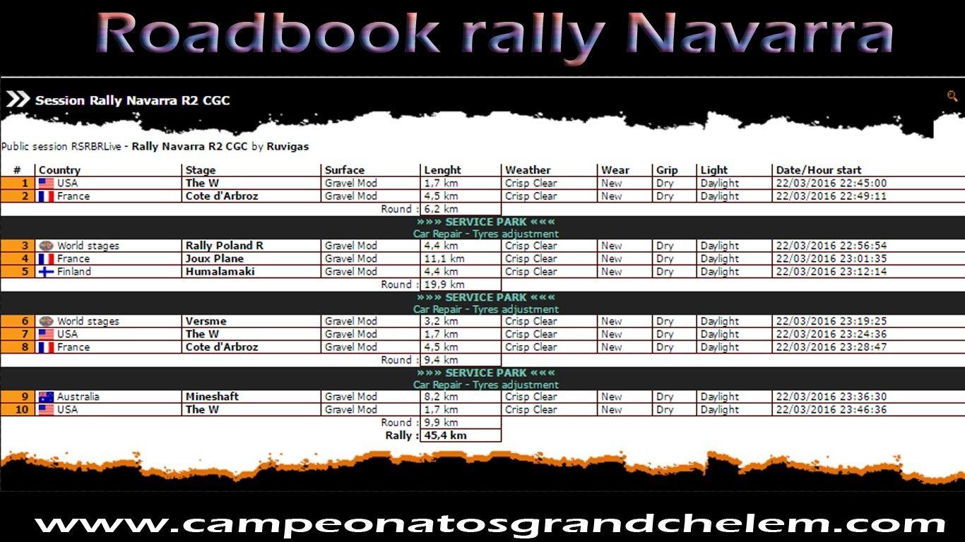 Confirmación para el Shakedown Rally Navarra R2 2016 Roadbo13
