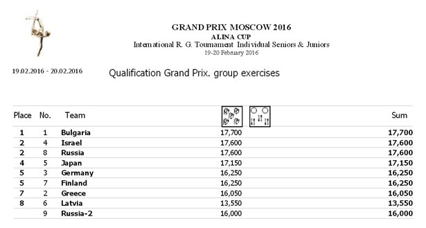 Grand Prix - Moscou - 2016 - Page 2 C-mt0y12