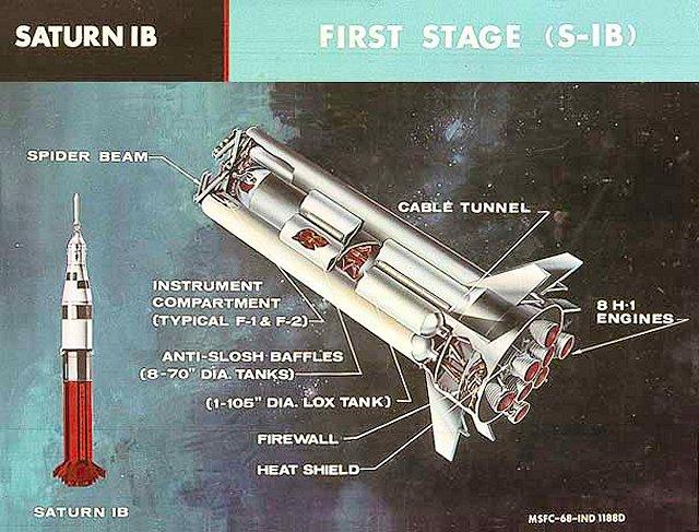 50ème anniversaire du premier vol d'une Saturn IB / 26 février 1966 Saturn10