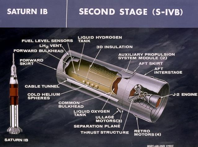 50ème anniversaire du premier vol d'une Saturn IB / 26 février 1966 Saturn11