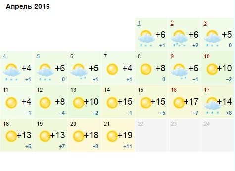 В Серпухов в апреле придет настоящая весна 6e17cb10