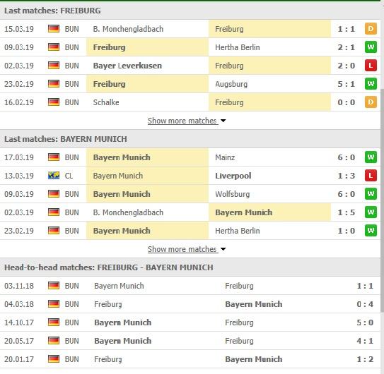 Bundesliga Round 27: Freiburg vs Bayern Munich Untitl14