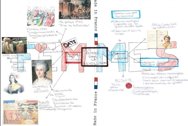 Quelques pistes pour différencier/personnaliser en HG. - Page 3 310