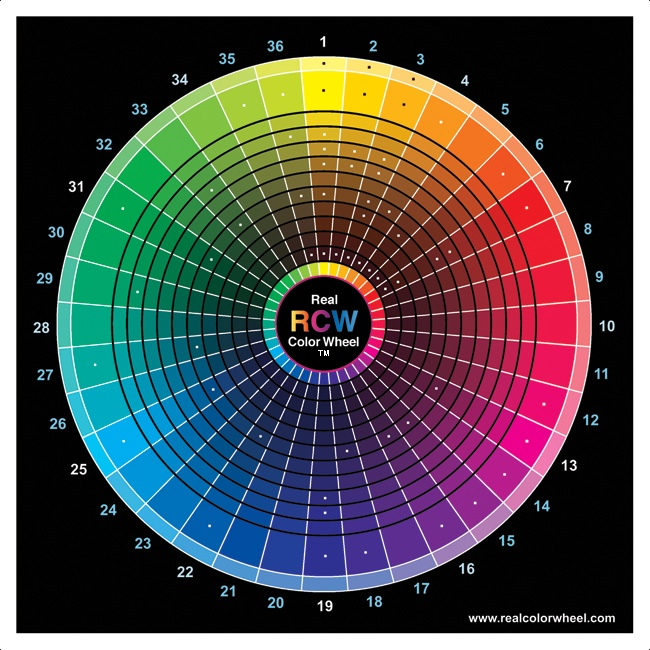 RCW Color Wheel to help with learning how to Neutalizing your kits Rcwnew10