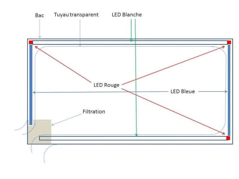 question éclairage rampe LED Prysen10