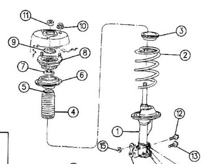 vibration train avant Captur28