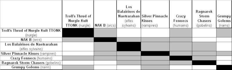 RDV pour la NBL - Page 2 Matchs10