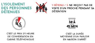 [Partenariat-OIP] Breves de prisons : la réalité. - Page 2 10290610