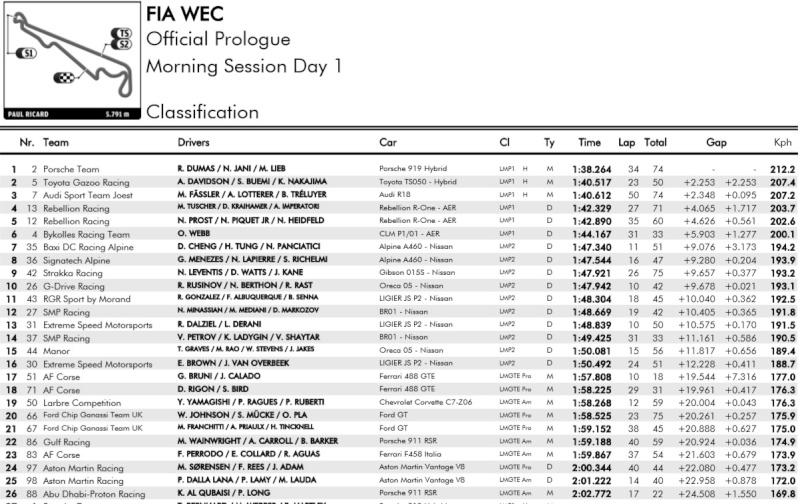 News WEC & Le Mans ... 2 - Page 4 Prolog10