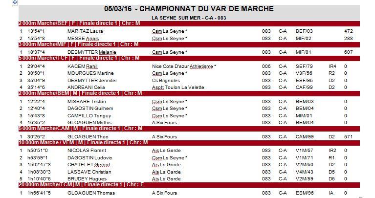 Départementaux du Var -  Mars 2016 - la Seyne/mer 0_8310