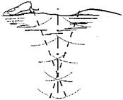 Позиция рук «открытая чаша»  97015316