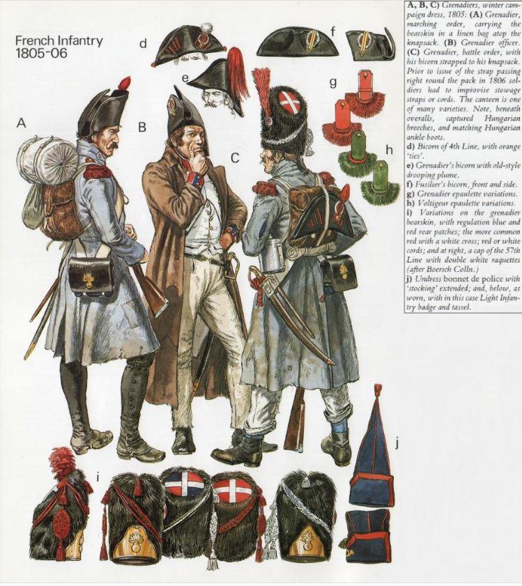 Uniforme de l'armée française Frinf10
