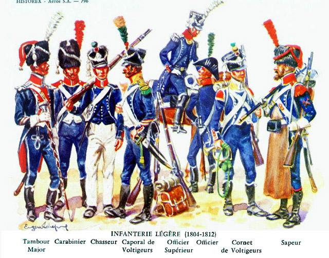 Uniforme de l'armée française Infant10
