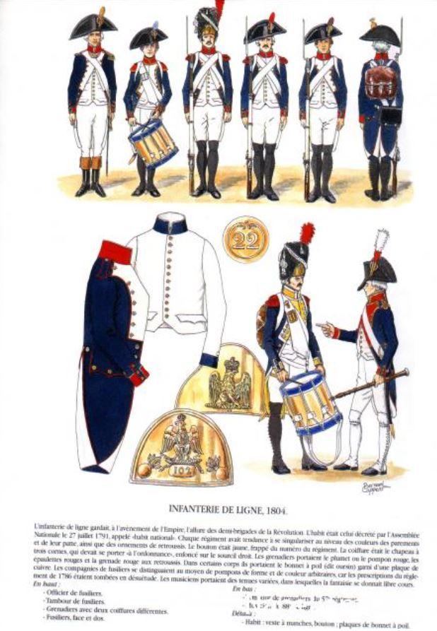 Uniforme de l'armée française Lignef10
