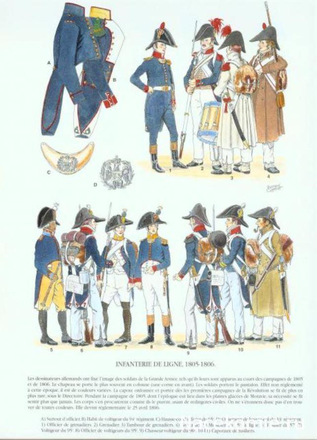 Uniforme de l'armée française Lignef11