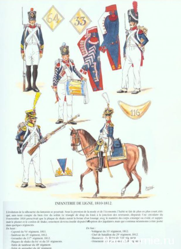 Uniforme de l'armée française Lignef14