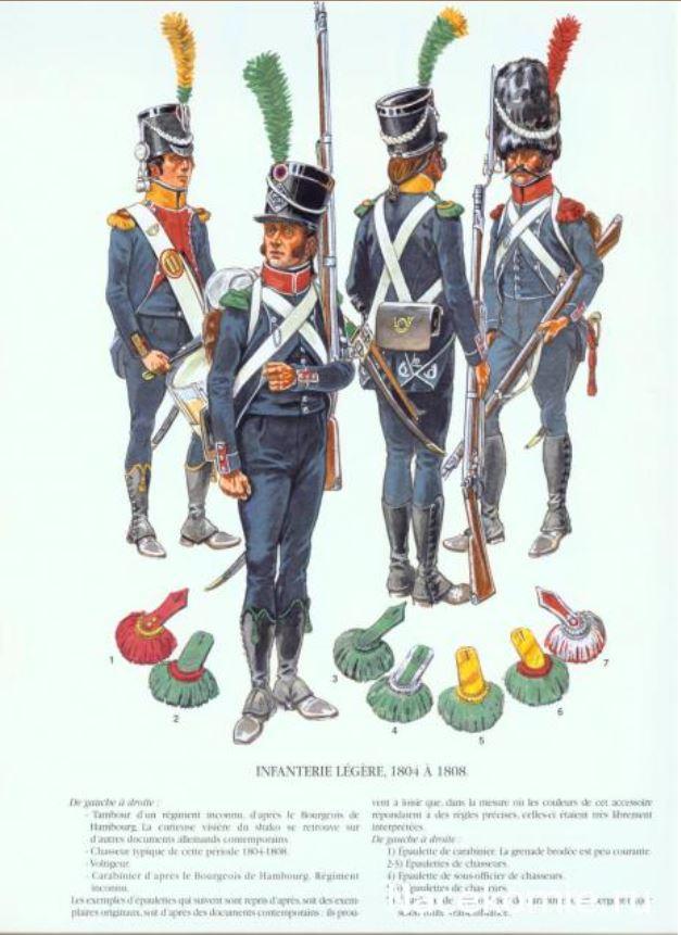 Uniforme de l'armée française Lignef19