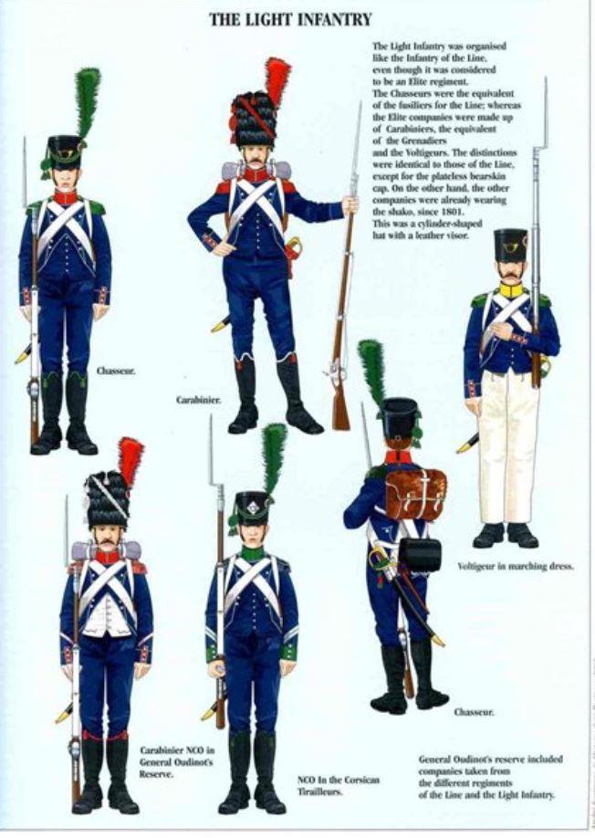 Uniforme de l'armée française Lygyre10