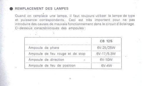 Liste des ampoules pour K5 Ampoul12