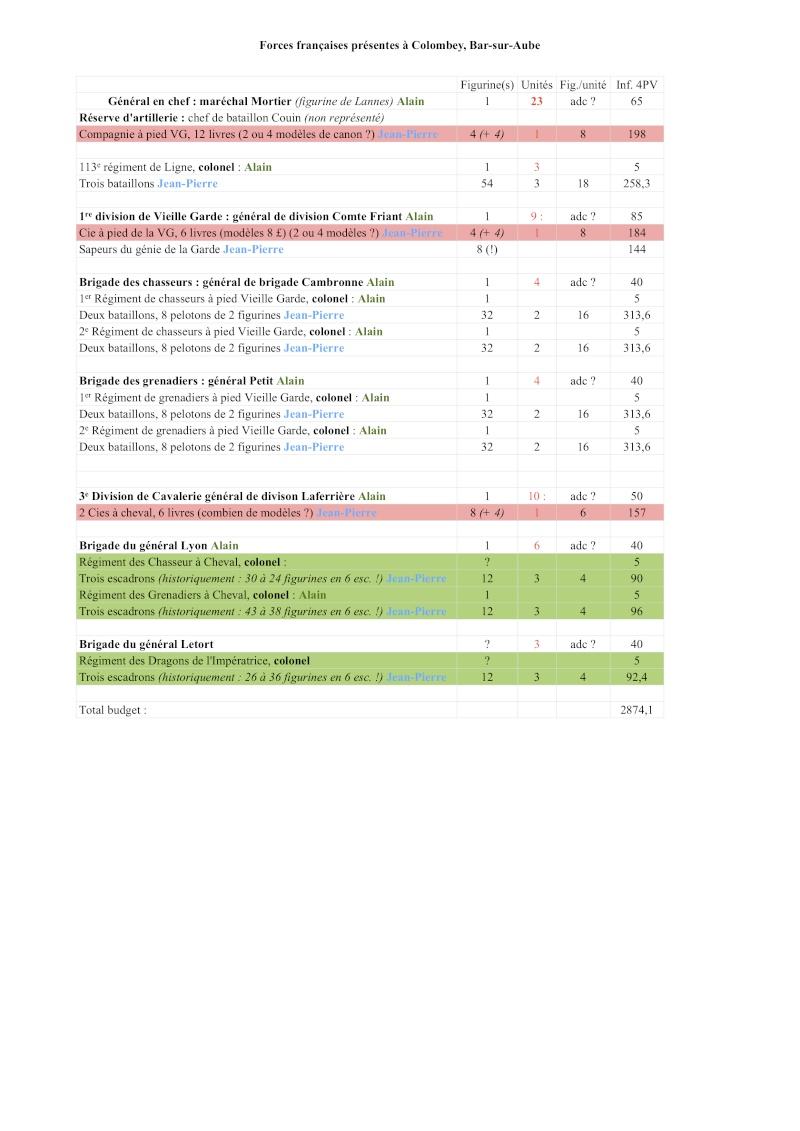 Convention des Sénéchaux de Champagne, 2 et 3 avril 2016 - Page 2 Liste_10