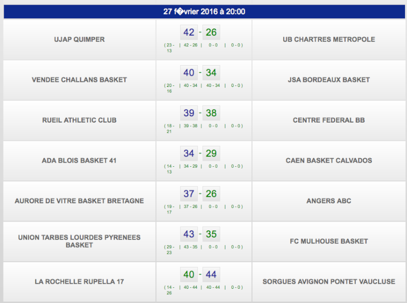 [J.24] Union Tarbes Lourdes Pyrenees Basket - FC MULHOUSE : 90 - 64 - Page 2 Captur15