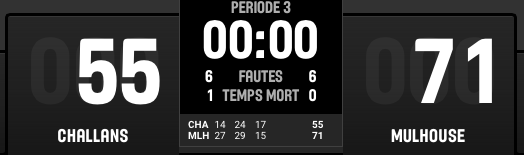 [J.26] Vendée Challans Basket - FC MULHOUSE : 65 - 82 Captur24