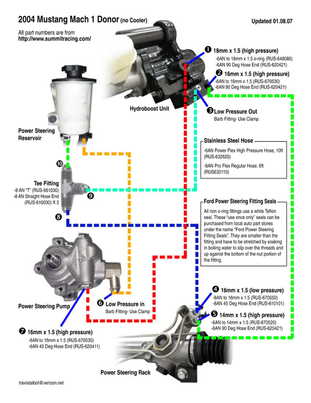 Hydroboost install Powers10