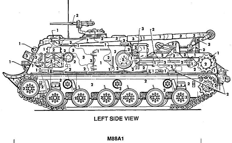 Link: Farb-, Markierungs- und Tarnvorschriften der US-Army Stand 1990 1179