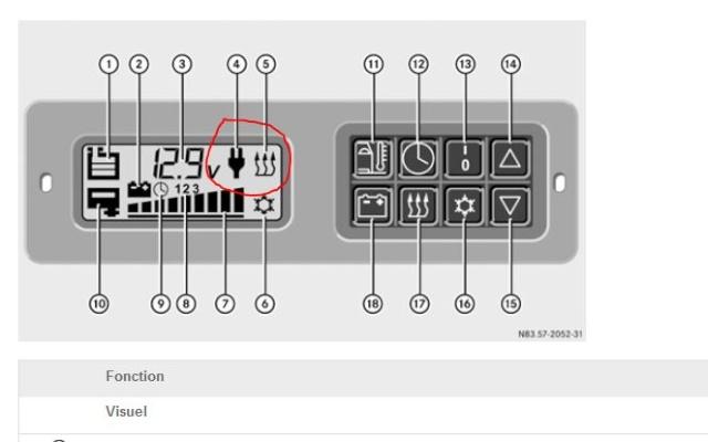 Problèmes avec batterie auxiliaire Charge11
