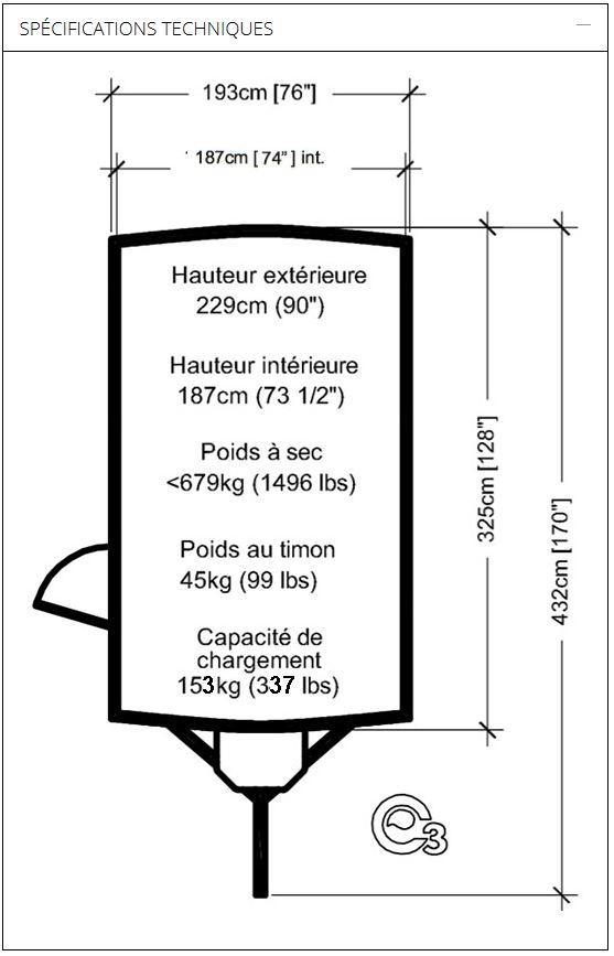Mini-roulotte Hélio (produit du Québec)  Spyyci12