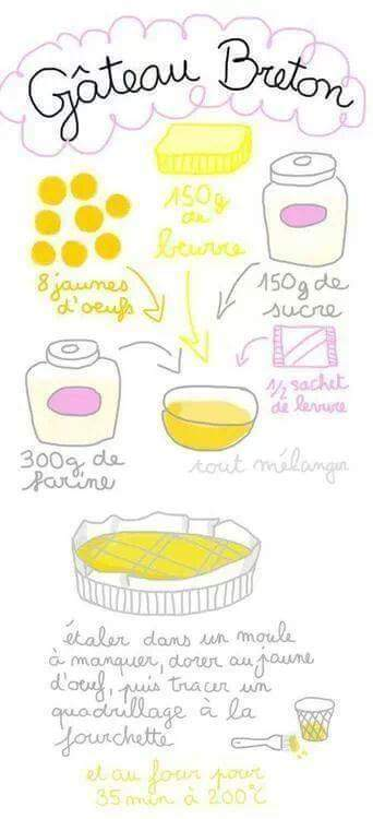 Mes recettes: Desserts 12299111