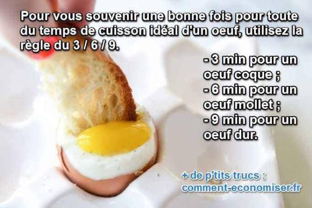 Cuisine astuces! 12346410