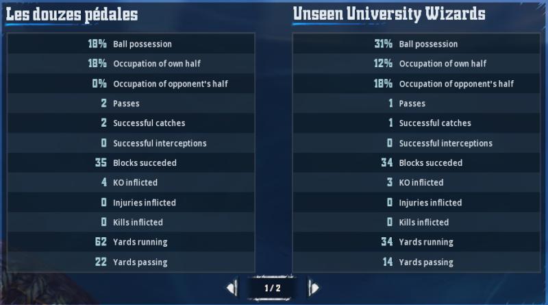 [Le Lapin Troll] Unseen University Wizards 1 - 1 Les Douze Pédales [Cham] Cham310