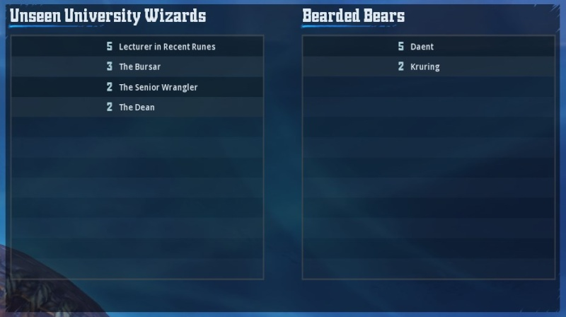 [Le Lapin Troll] Unseen University Wizards 1 - 0 Bearded Bears [Captain Toth] Toth310
