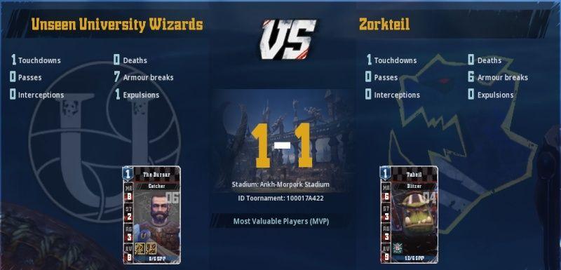 [Le Lapin Troll] Unseen University Wizards 1 - 1 Zorkteil [Wallygator] Wally10